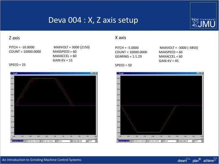 Deva 004 : X, Z axis setup