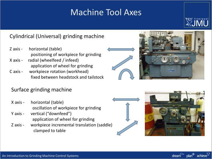 Machine Tool Axes