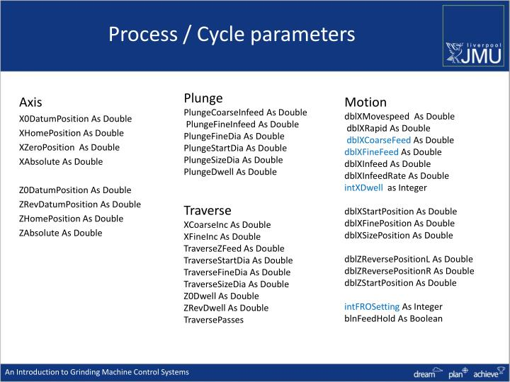 Process / Cycle parameters