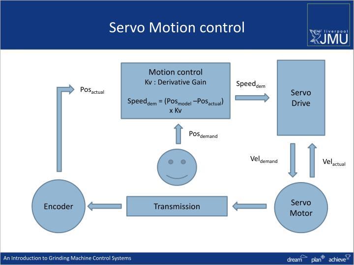 Servo Motion control