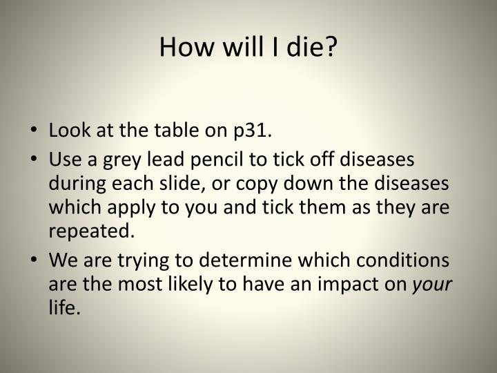 How will I die?