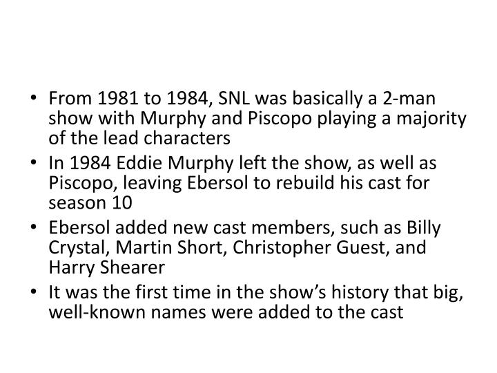 From 1981 to 1984, SNL was basically a 2-man show with Murphy and