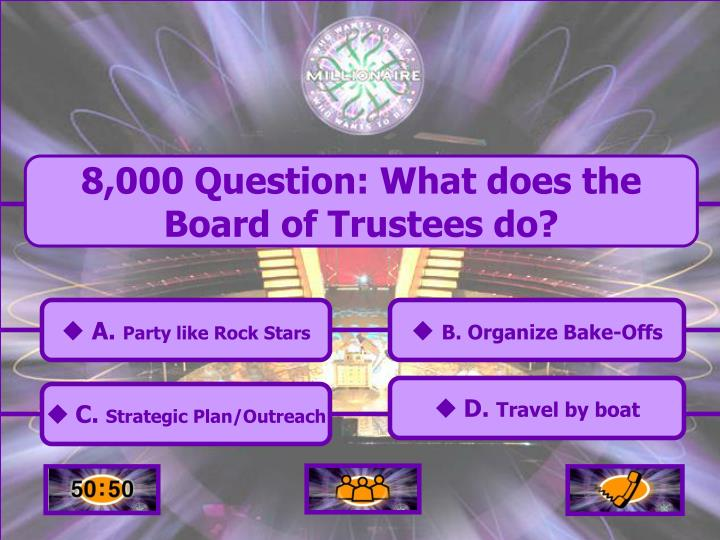 8,000 Question: What does the Board of Trustees do?