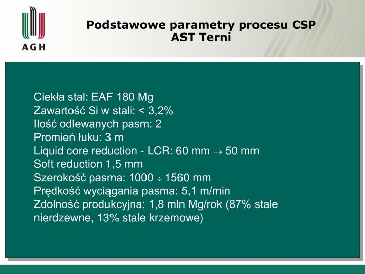 Podstawowe parametry procesu CSP