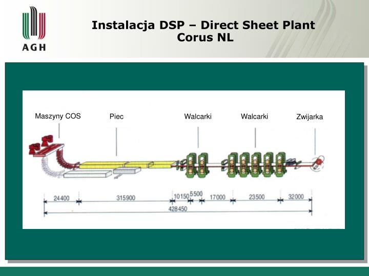 Instalacja DSP – Direct Sheet Plant