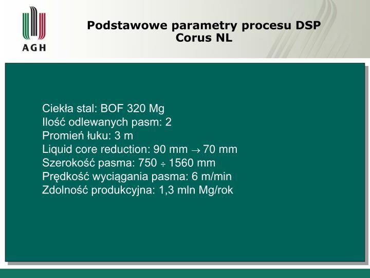 Podstawowe parametry procesu DSP