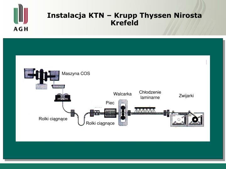 Instalacja KTN – Krupp Thyssen Nirosta Krefeld