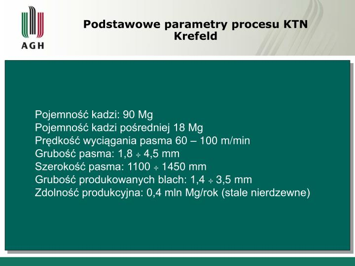 Podstawowe parametry procesu KTN