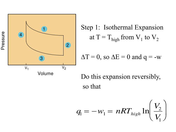 Step 1:  Isothermal Expansion