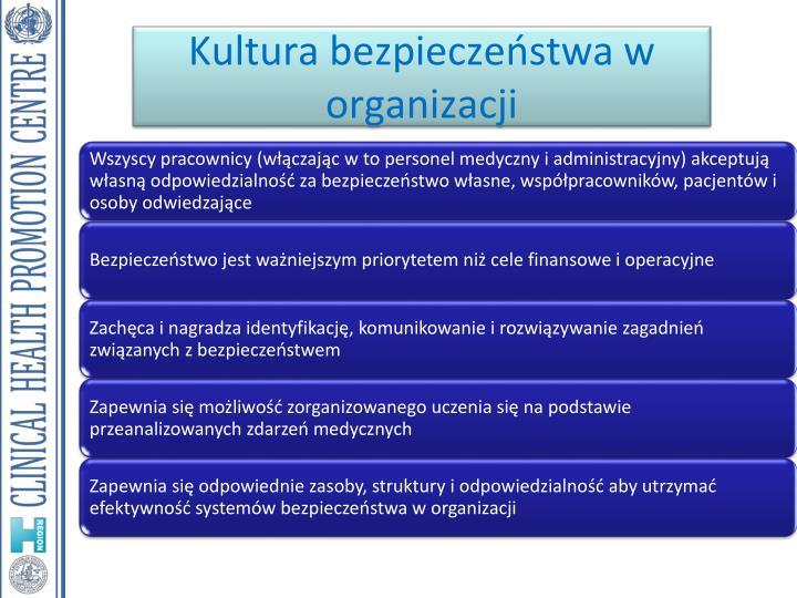 Kultura bezpieczeństwa w organizacji