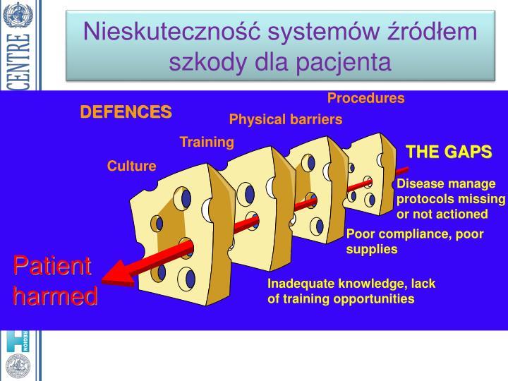 Nieskuteczność systemów źródłem szkody dla pacjenta