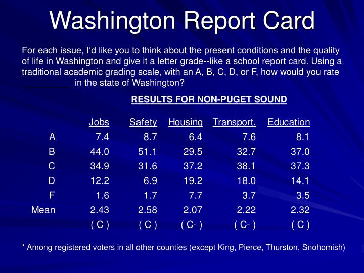 Washington Report Card
