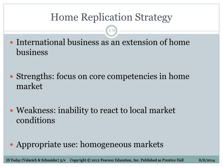 Home Replication Strategy