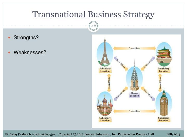 Transnational Business Strategy