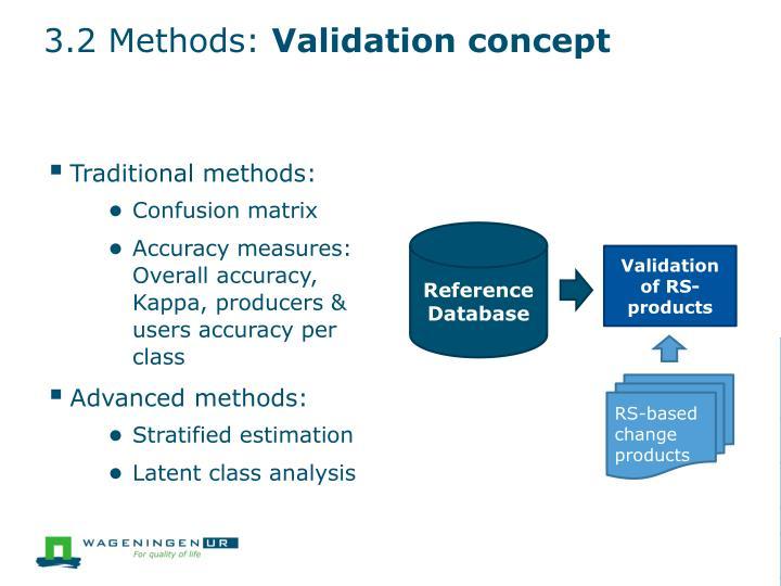 3.2 Methods: