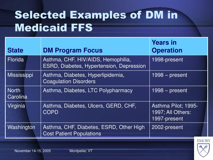 Selected Examples of DM in Medicaid FFS