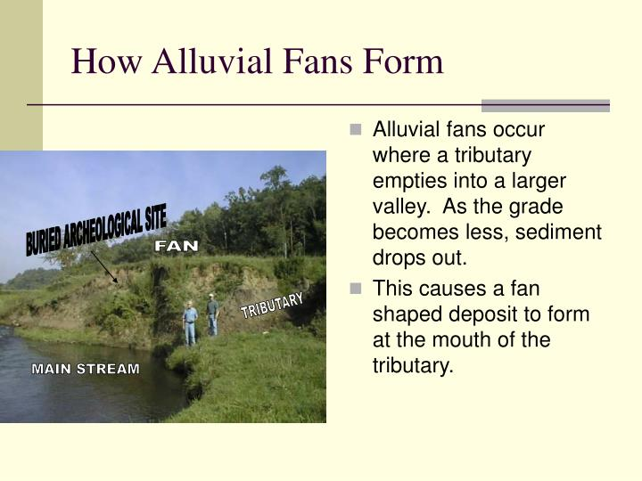 How Alluvial Fans Form