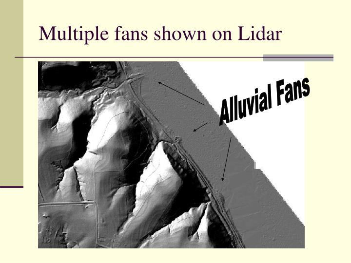 Multiple fans shown on Lidar