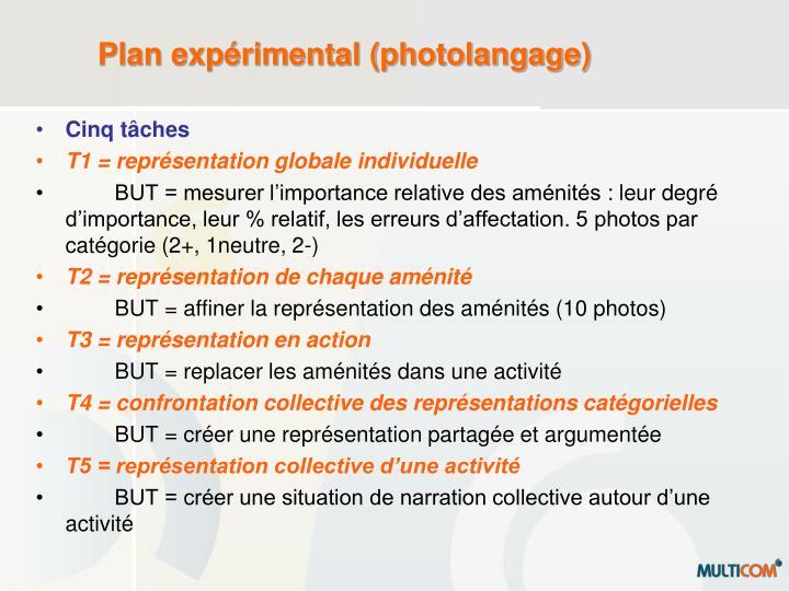 Plan expérimental (photolangage)