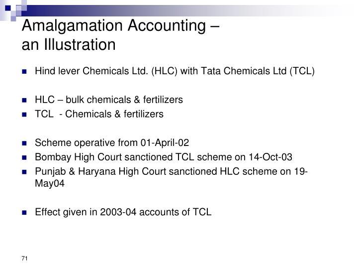 Amalgamation Accounting –