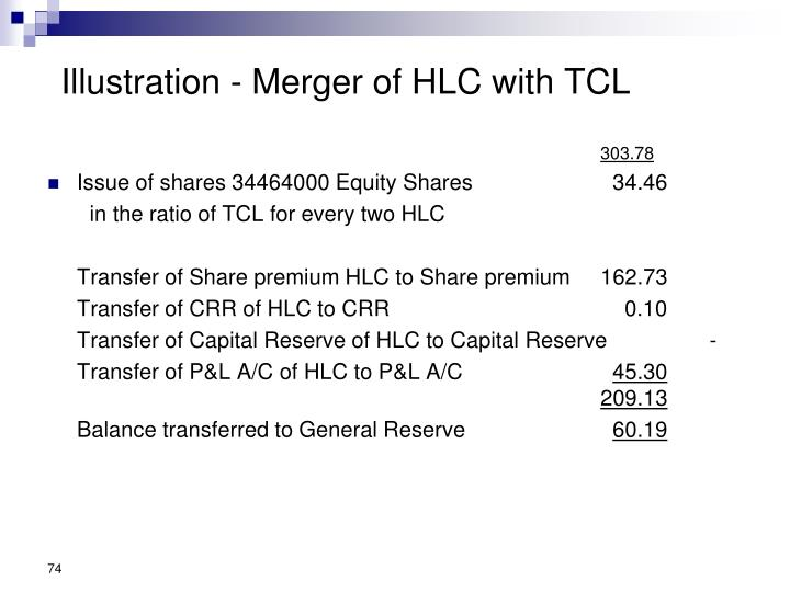 Illustration - Merger of HLC with TCL