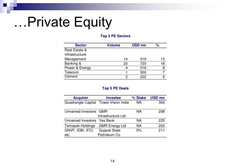 …Private Equity
