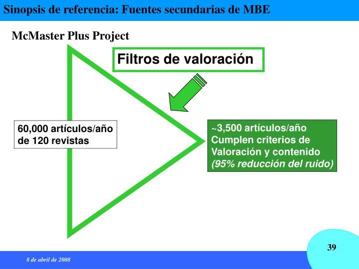 Sinopsis de referencia: Fuentes secundarias de MBE