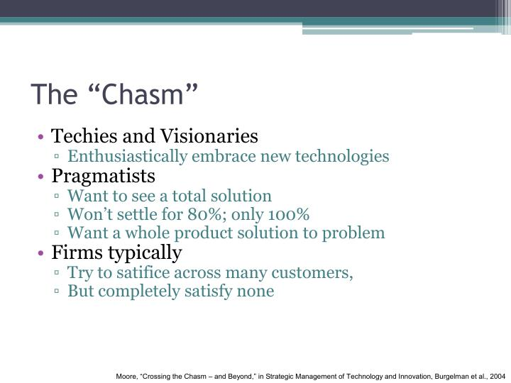 """The """"Chasm"""""""