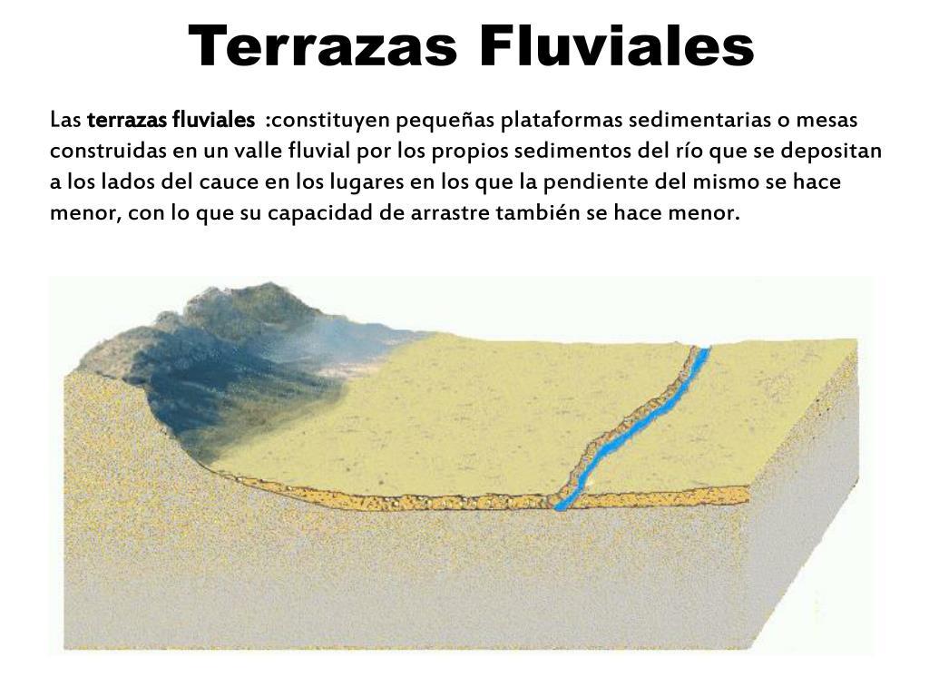 Ppt Modelado Fluvial Curso Medio Y Bajo Powerpoint