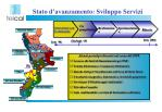 stato d avanzamento sviluppo servizi
