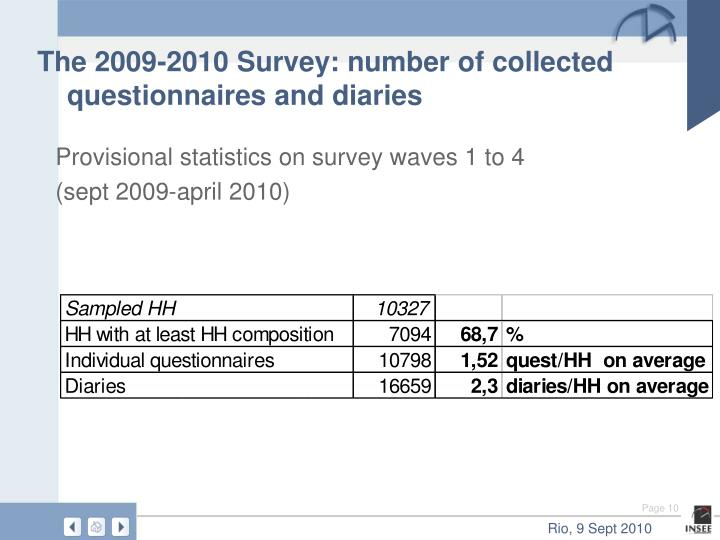 The 2009-2010 Survey: number of collected questionnaires and diaries