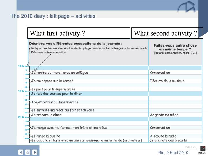 The 2010 diary : left page – activities