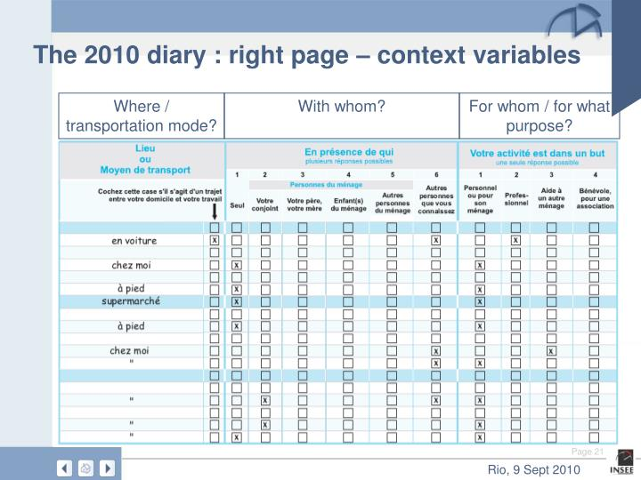 The 2010 diary : right page – context variables