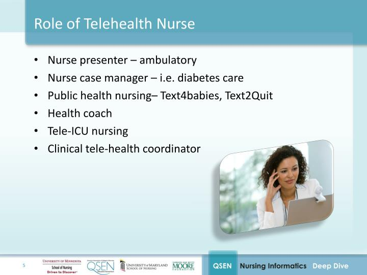telenursing nursing and home health Telenursing and nursing informatics nursing informatics, a branch of health informatics, has been defined by judith rae graves and sheila corcoran as a combination of computer science, information science, and nursing science designed to assist in the management and processing of nursing data, information, and.