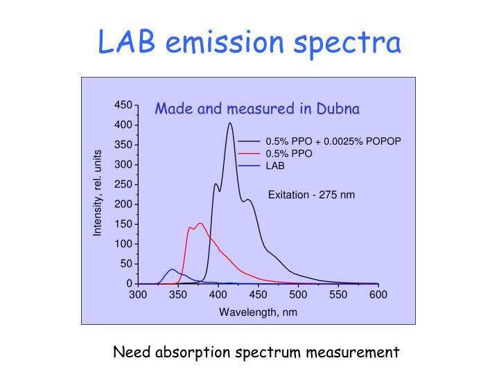LAB emission spectra