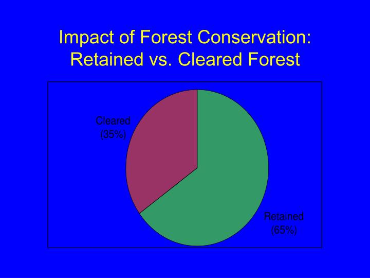 Impact of Forest Conservation: