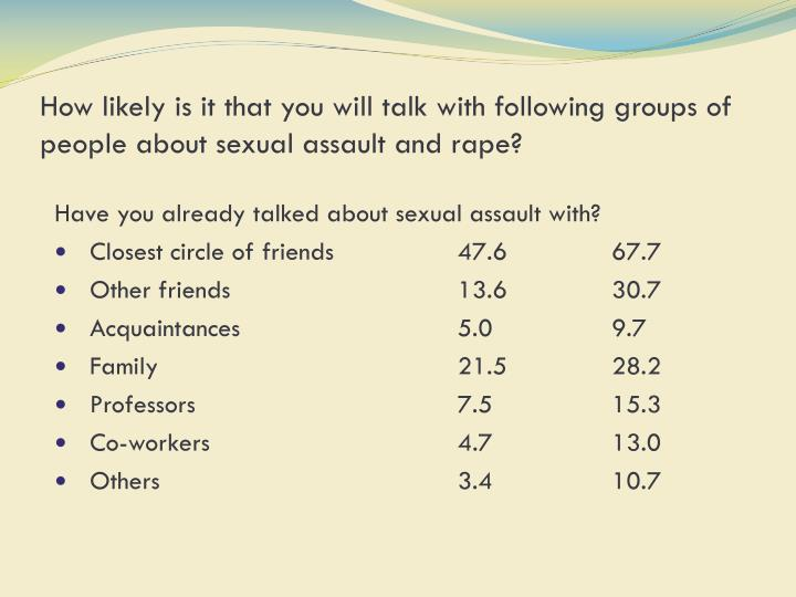 How likely is it that you will talk with following groups of people about sexual assault and rape?