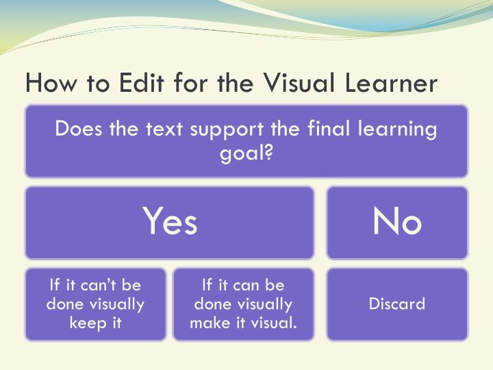 How to Edit for the Visual Learner