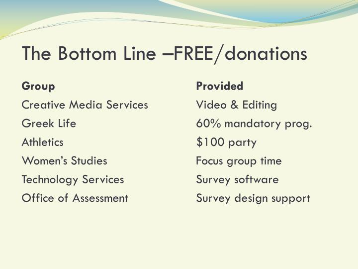 The Bottom Line –FREE/donations
