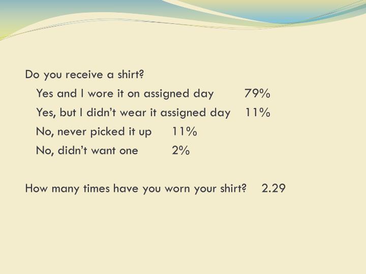 Do you receive a shirt?