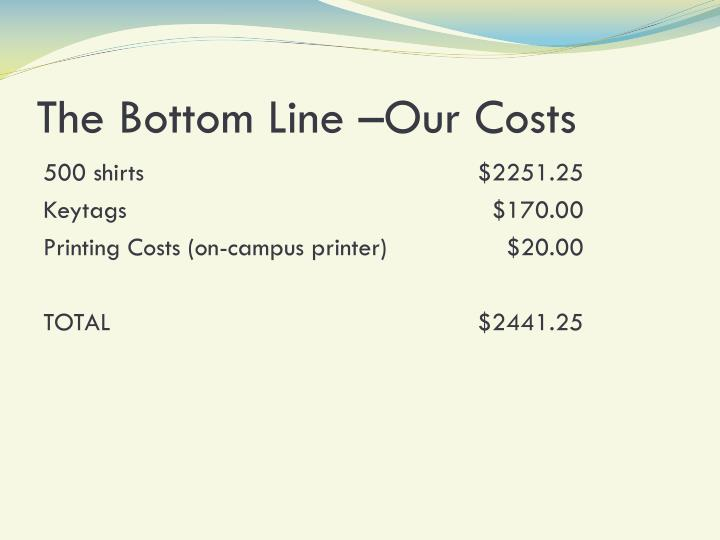 The Bottom Line –Our Costs