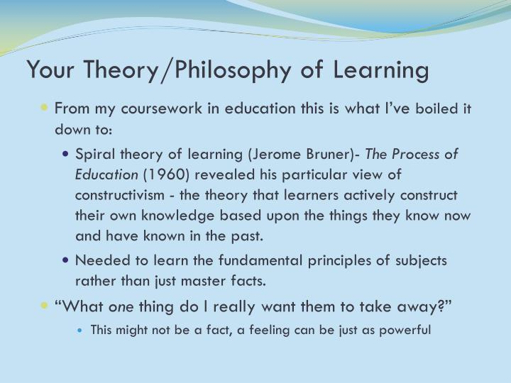 Your Theory/Philosophy of Learning