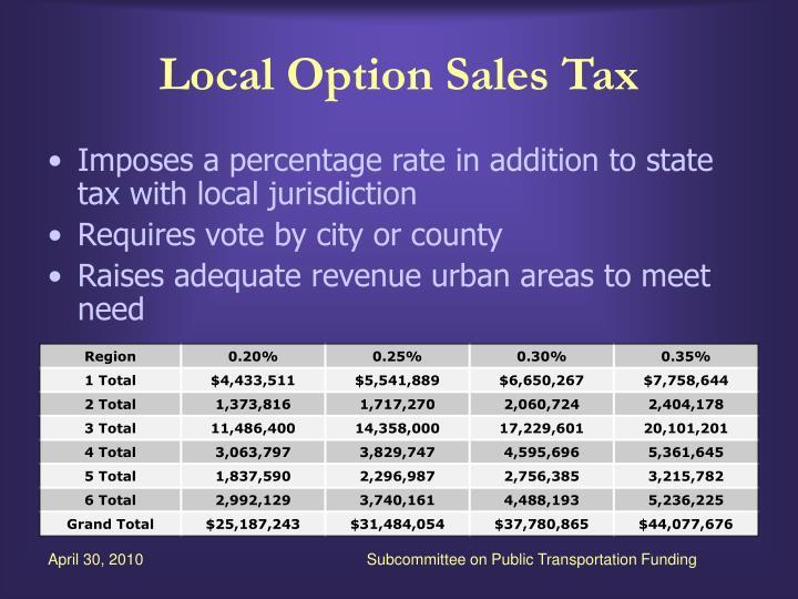Local Option Sales Tax