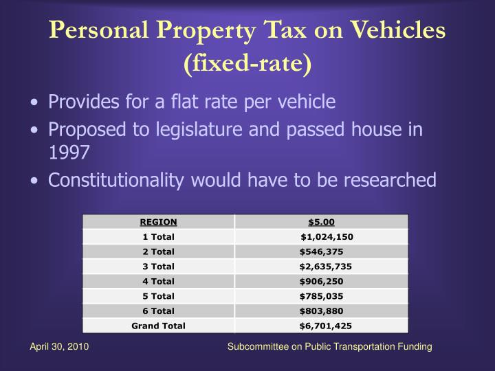 Personal Property Tax on Vehicles (fixed-rate)