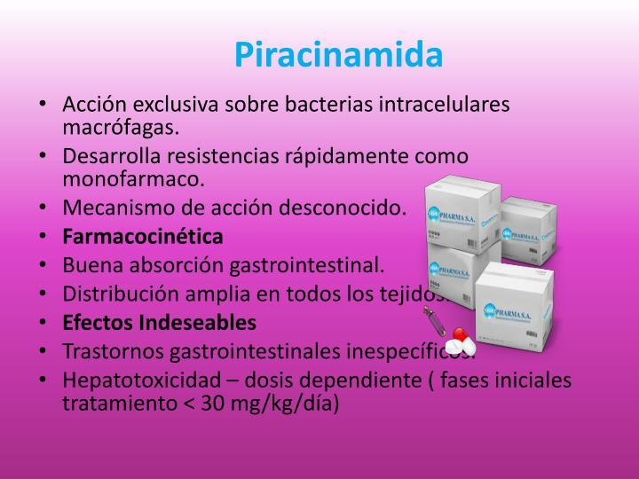 Piracinamida
