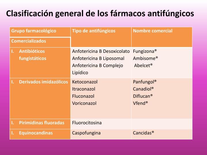 Clasificación general de los fármacos
