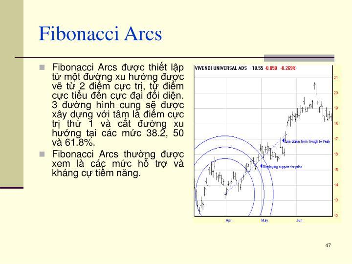 Fibonacci Arcs