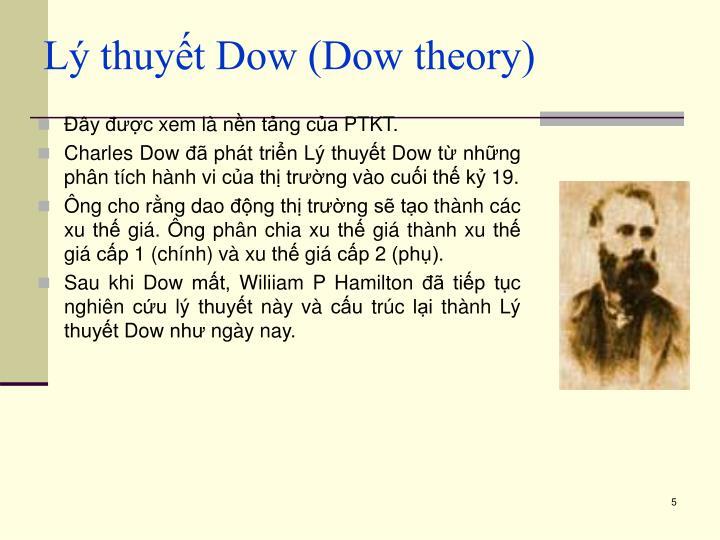 Lý thuyết Dow (Dow theory)