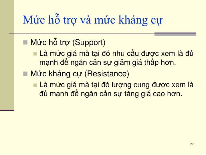 Mức hỗ trợ và mức kháng cự