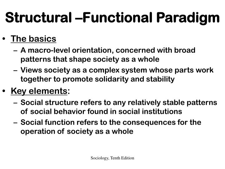 functional paradigm and you tube essay Definition of parallelism parallelism is the use of components in a sentence that are grammatically the same or similar in their construction, sound, meaning, or meterparallelism examples are found in literary works as well as in ordinary conversations.